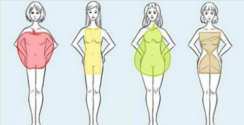 Wenn du diese Körperform hast, solltest du das niemals tragen!