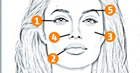 Was magst du an deinem Gesicht am meisten? Es verrät ALLES über deinen Charakter!