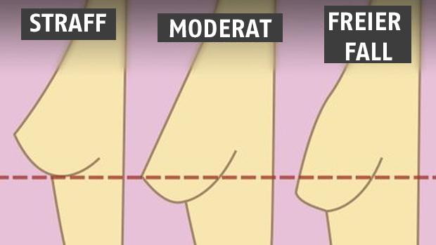 Entdecke unsere Tipps und Tricks für straffere Brüste